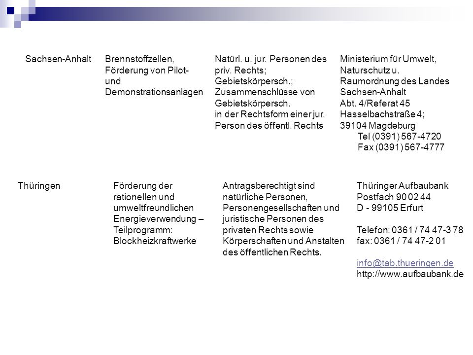 Sachsen-Anhalt Brennstoffzellen, Förderung von Pilot- und. Demonstrationsanlagen. Natürl. u. jur. Personen des.