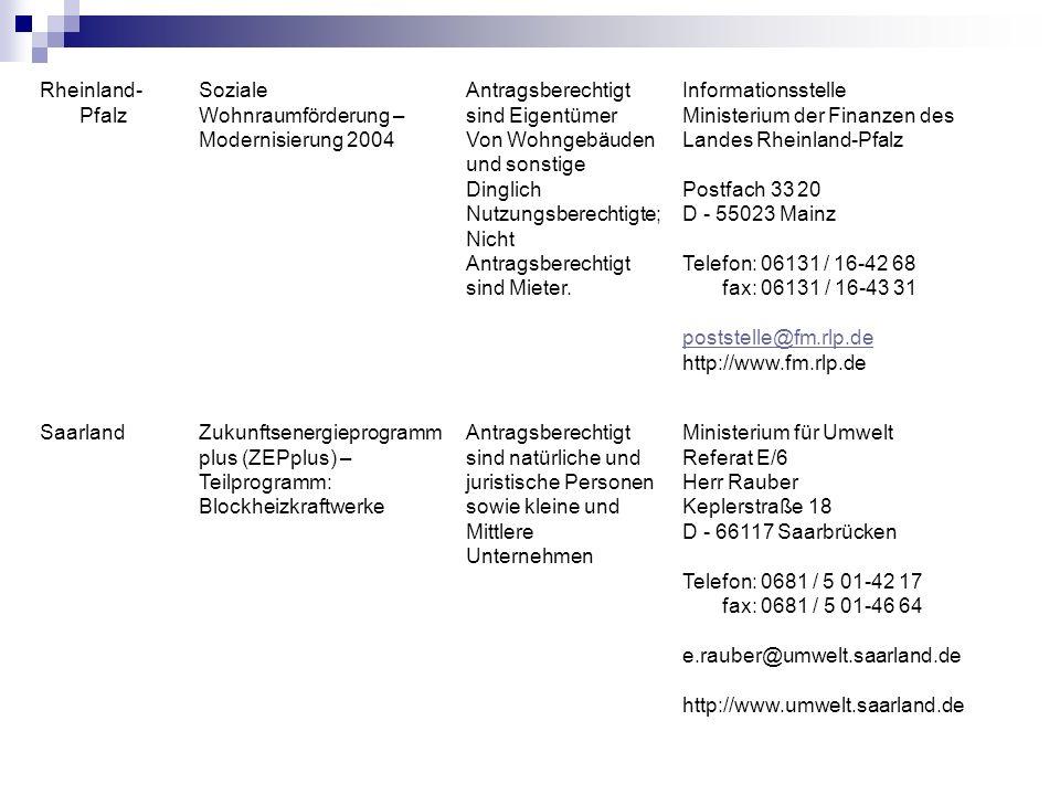 Rheinland-Pfalz Soziale. Wohnraumförderung – Modernisierung 2004. Antragsberechtigt. sind Eigentümer.