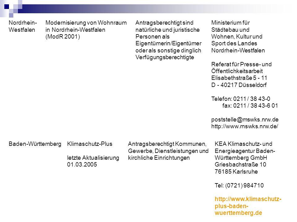 Nordrhein- Westfalen. Modernisierung von Wohnraum. in Nordrhein-Westfalen. (ModR 2001) Antragsberechtigt sind.