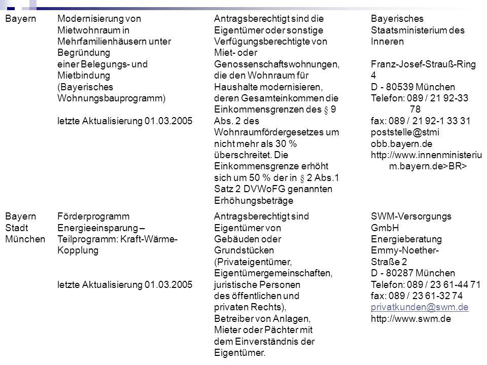 Bayern Modernisierung von. Mietwohnraum in. Mehrfamilienhäusern unter. Begründung. einer Belegungs- und.
