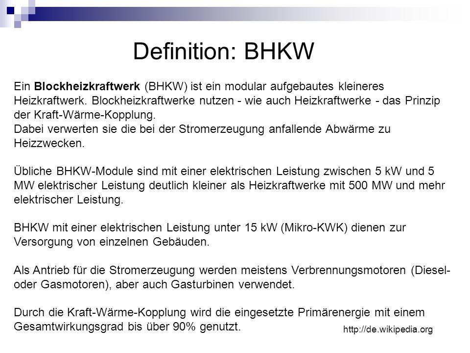 Definition: BHKW