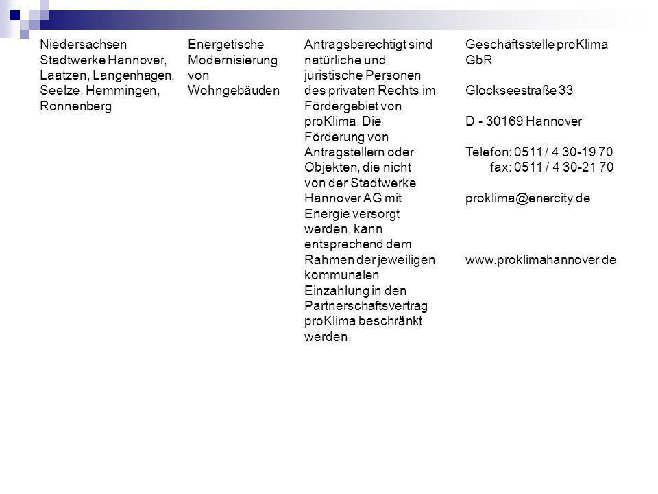 Niedersachsen Stadtwerke Hannover, Laatzen, Langenhagen, Seelze, Hemmingen, Ronnenberg. Energetische.