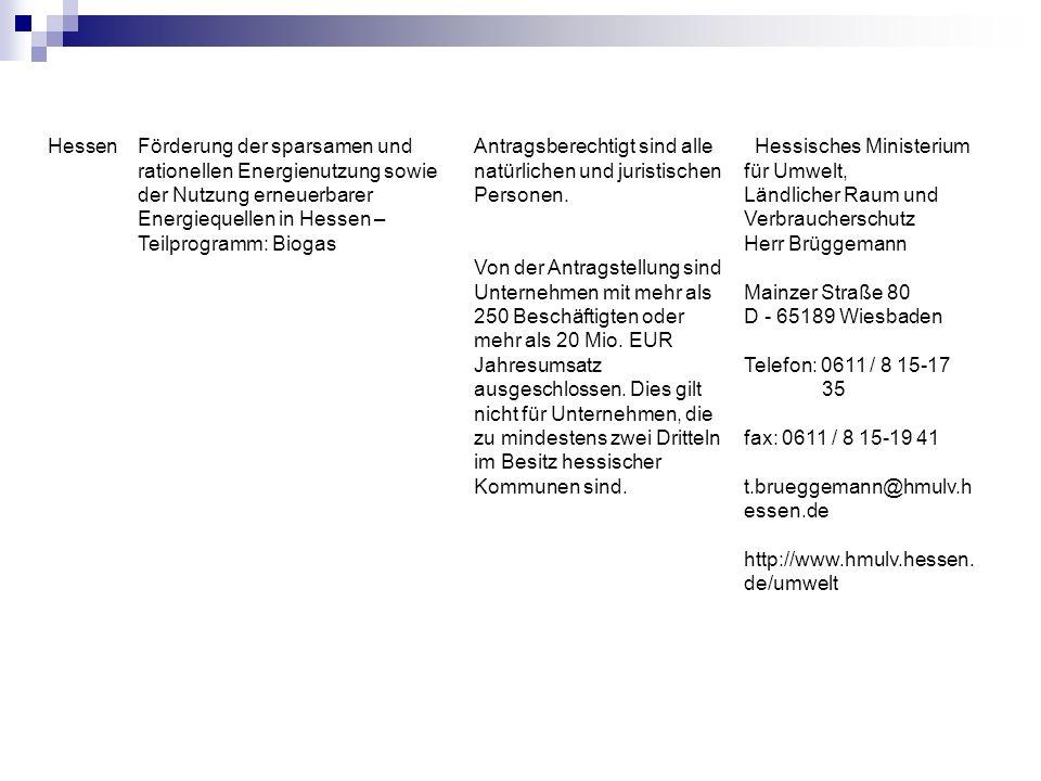 Hessen Förderung der sparsamen und. rationellen Energienutzung sowie. der Nutzung erneuerbarer. Energiequellen in Hessen –