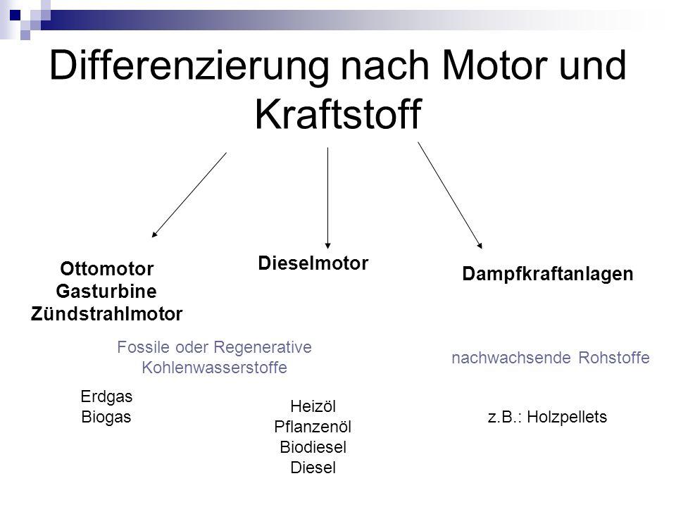 Differenzierung nach Motor und Kraftstoff