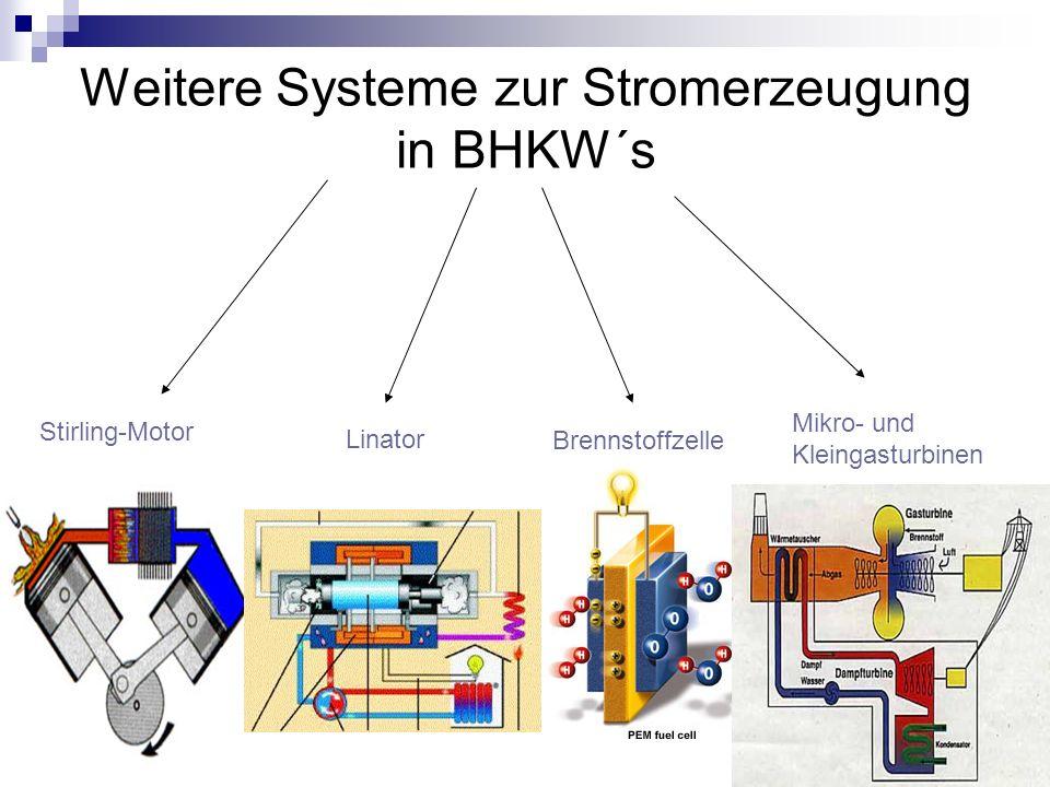 Weitere Systeme zur Stromerzeugung in BHKW´s