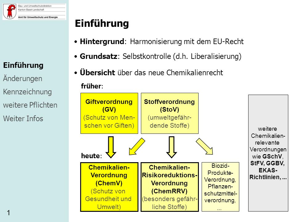 Einführung Hintergrund: Harmonisierung mit dem EU-Recht