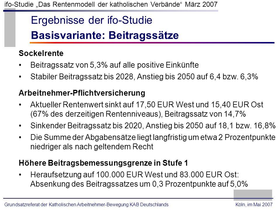 Ergebnisse der ifo-Studie Basisvariante: Beitragssätze