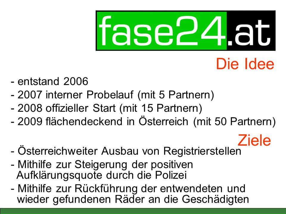 Die Idee Ziele entstand 2006 2007 interner Probelauf (mit 5 Partnern)