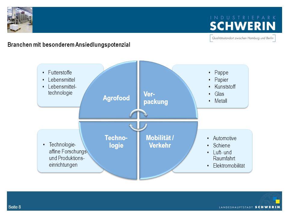 Agrofood Mobilität / Verkehr Techno-logie