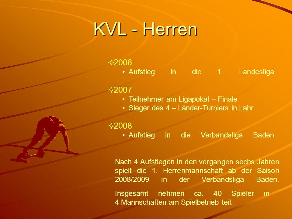 KVL - Herren 2006 2007 2008 Aufstieg in die 1. Landesliga