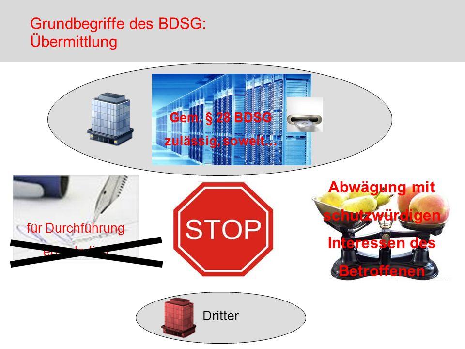 Grundbegriffe des BDSG: Übermittlung