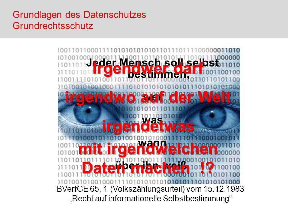 Grundlagen des Datenschutzes Grundrechtsschutz
