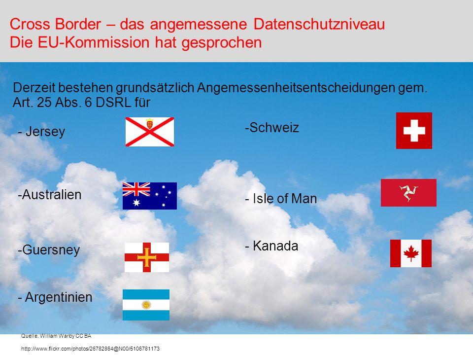 Cross Border – das angemessene Datenschutzniveau Die EU-Kommission hat gesprochen
