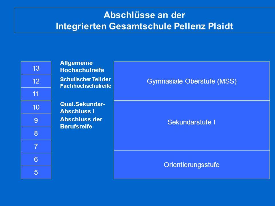 Integrierten Gesamtschule Pellenz Plaidt
