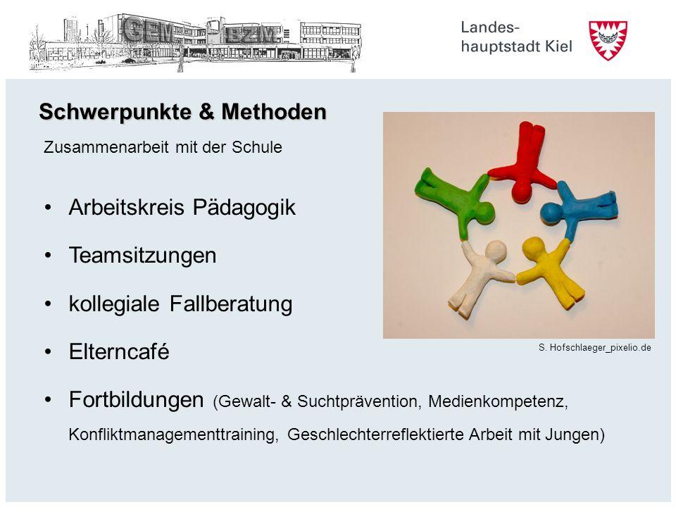 Schwerpunkte & Methoden