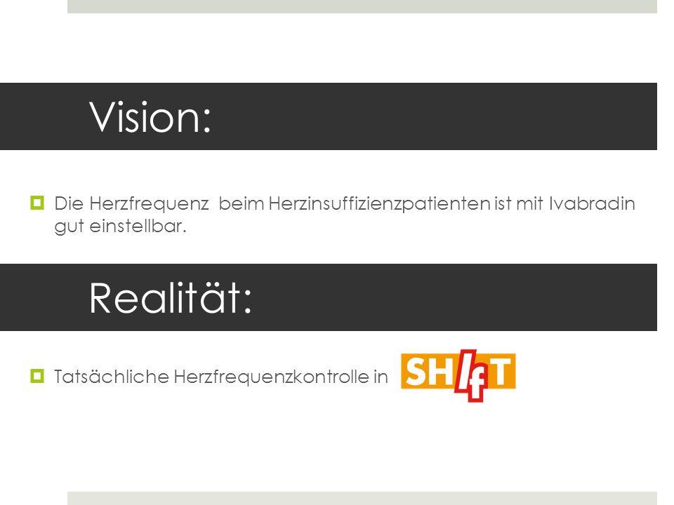 Vision: Die Herzfrequenz beim Herzinsuffizienzpatienten ist mit Ivabradin gut einstellbar. Realität: