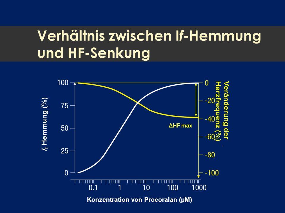 Verhältnis zwischen If-Hemmung und HF-Senkung