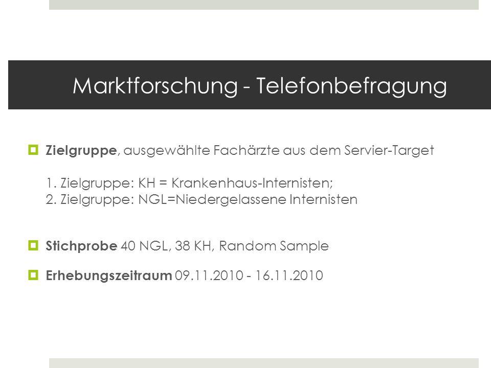 Marktforschung - Telefonbefragung