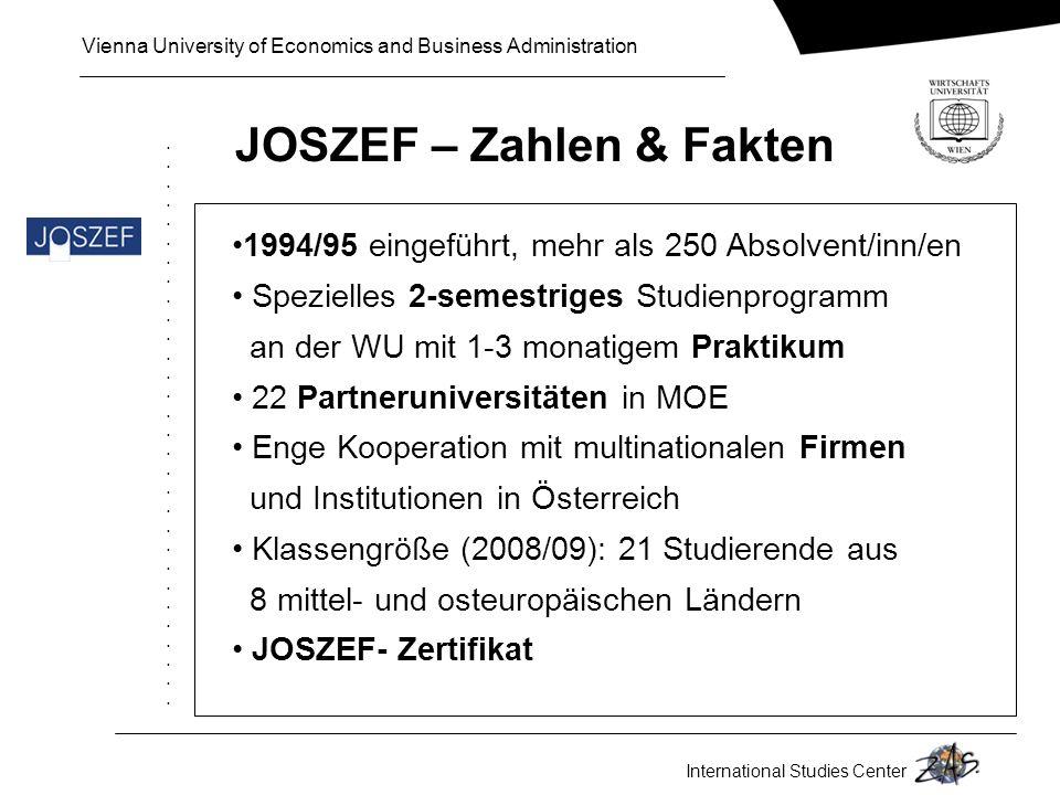 JOSZEF – Zahlen & Fakten
