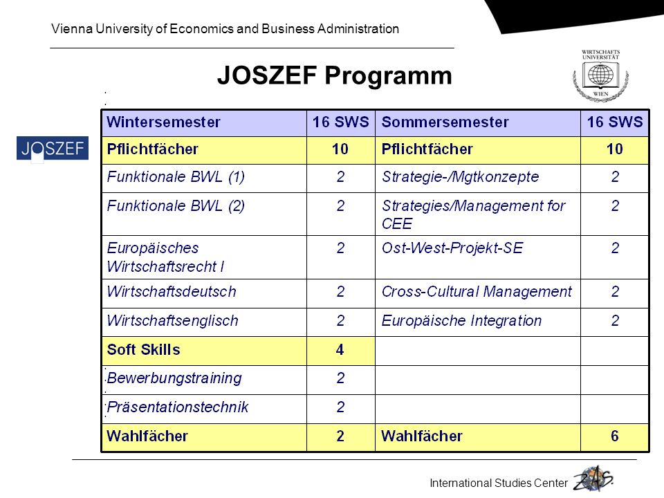 JOSZEF Programm 
