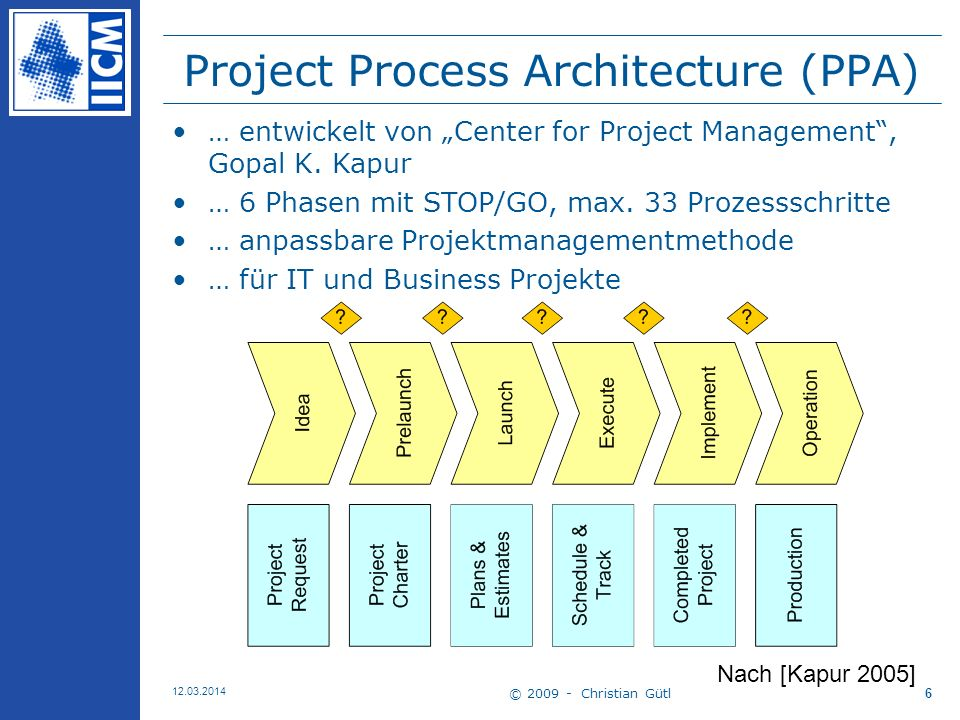 Project Process Architecture (PPA)