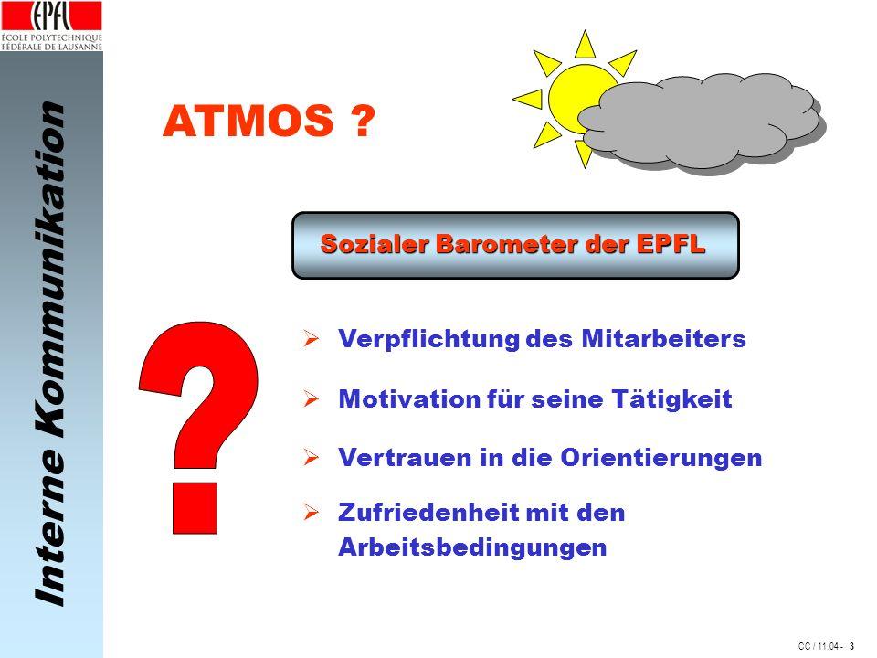 Sozialer Barometer der EPFL