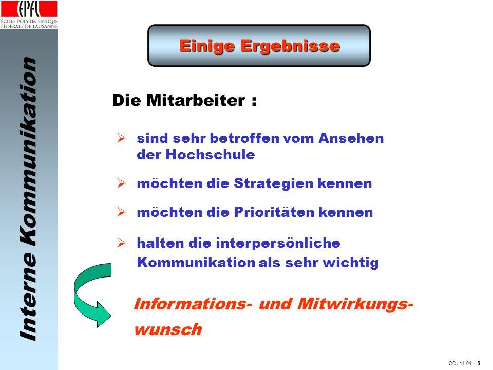 Informations- und Mitwirkungs- wunsch
