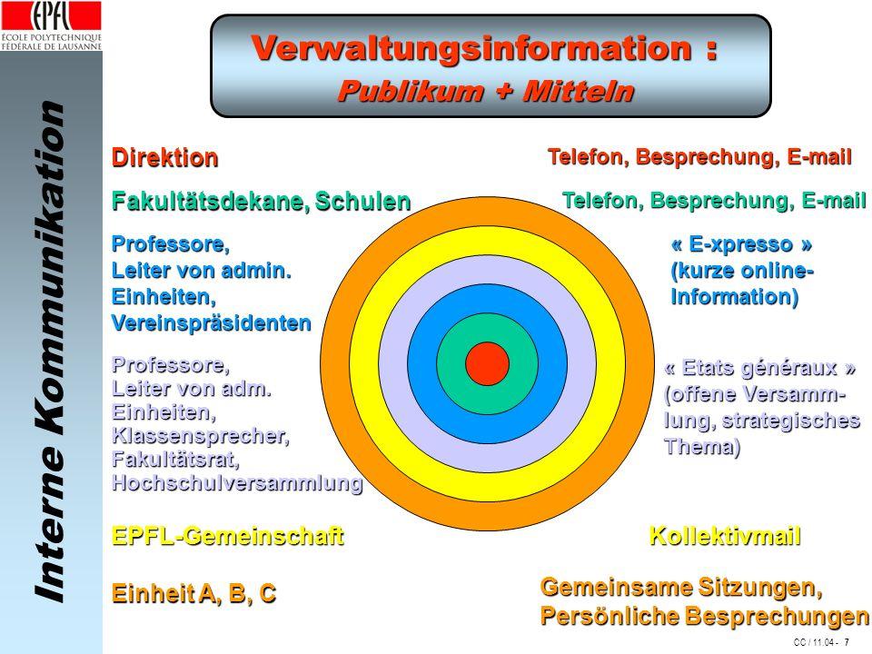 Verwaltungsinformation :
