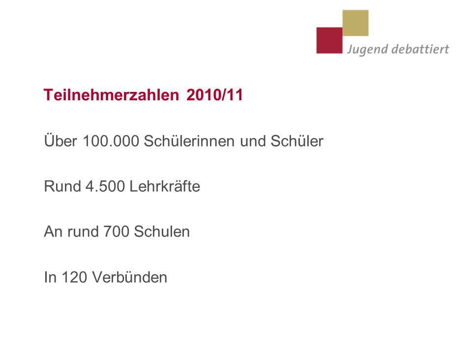 Teilnehmerzahlen 2010/11 Über 100.000 Schülerinnen und Schüler