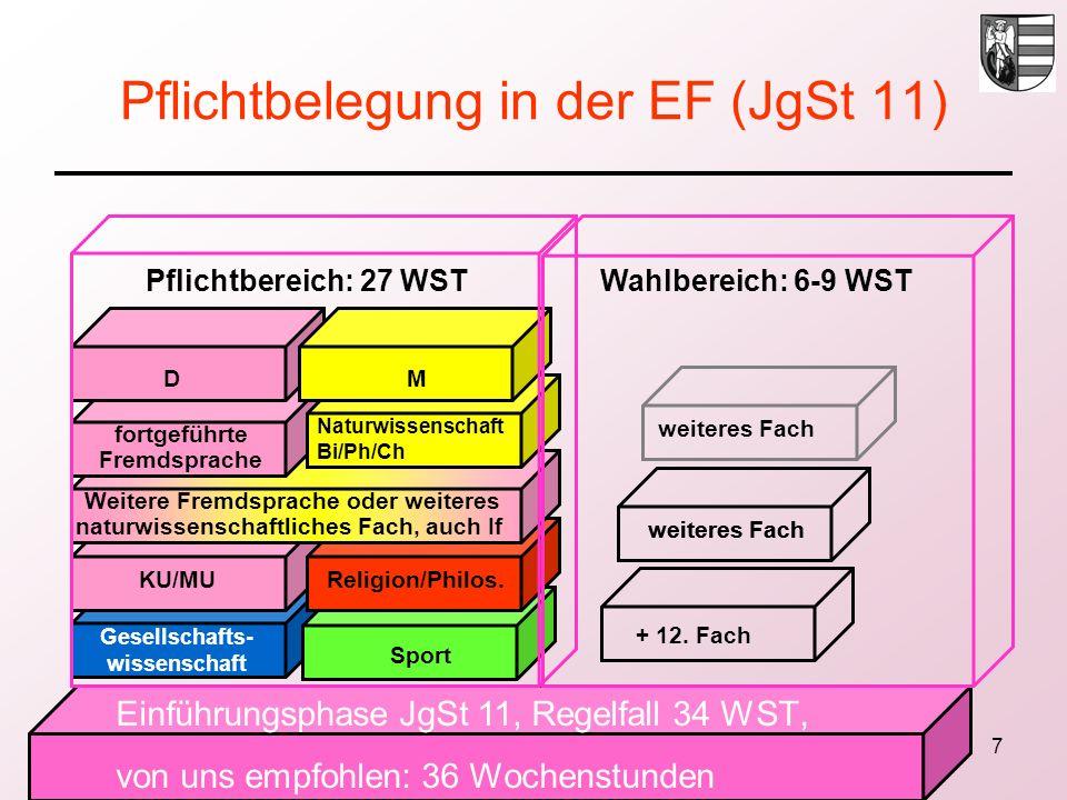 Pflichtbelegung in der EF (JgSt 11)