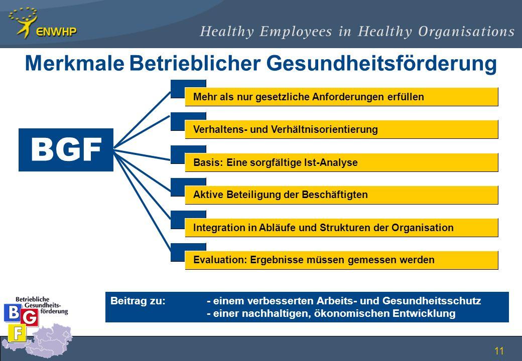 Merkmale Betrieblicher Gesundheitsförderung