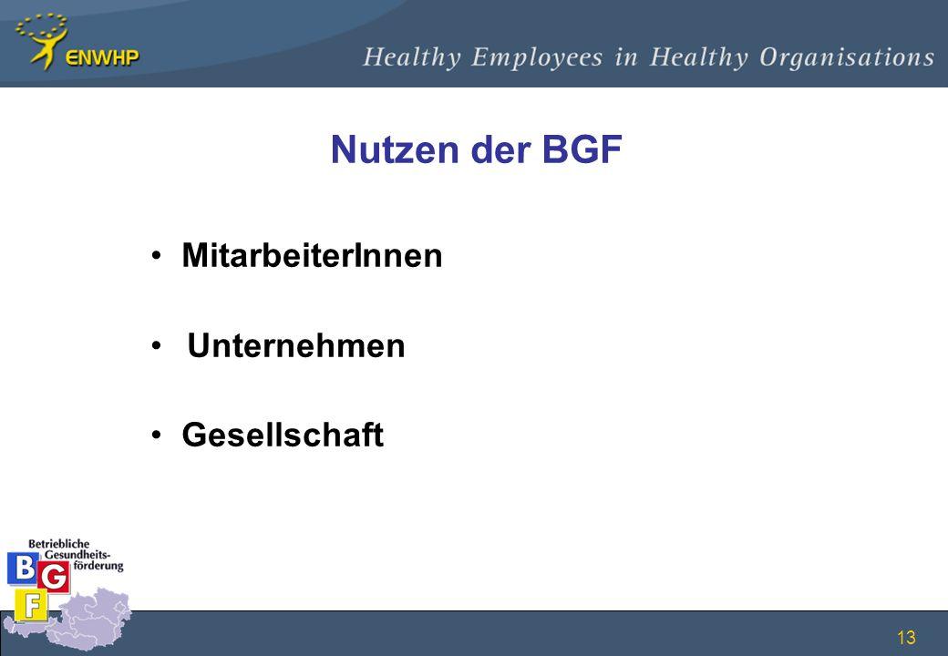 Nutzen der BGF MitarbeiterInnen Unternehmen Gesellschaft