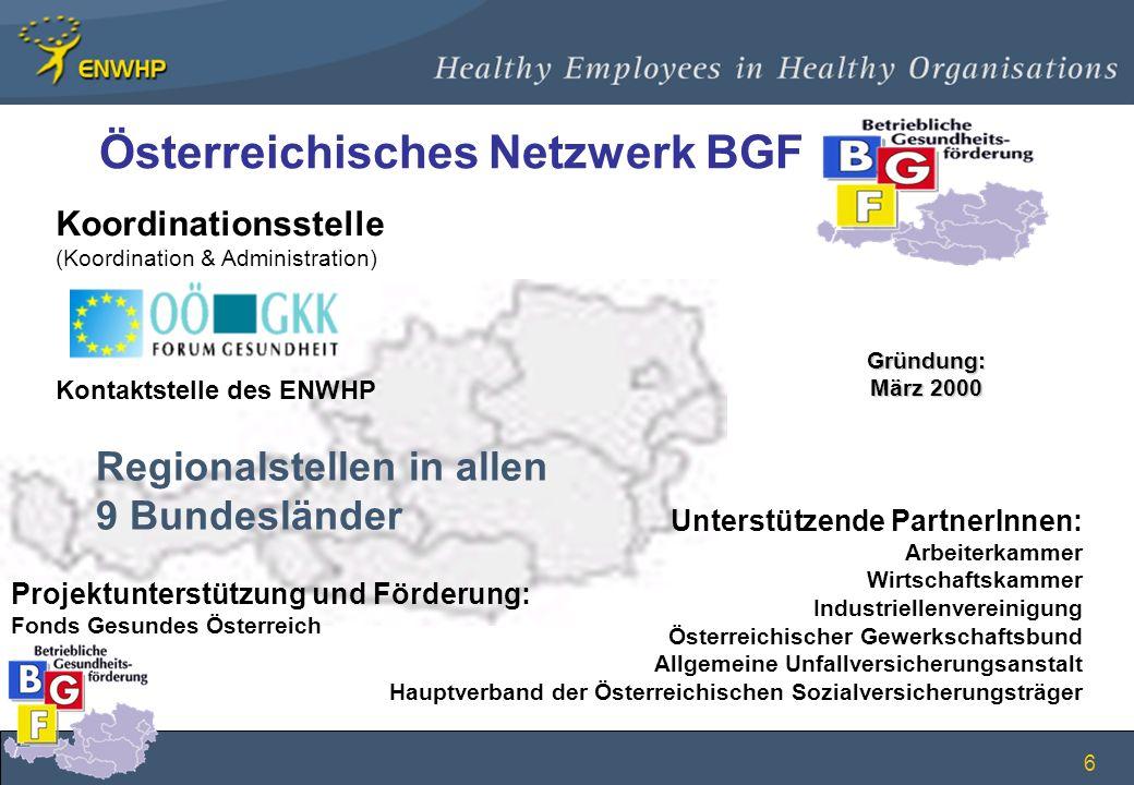 Österreichisches Netzwerk BGF