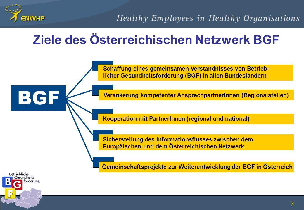 Ziele des Österreichischen Netzwerk BGF