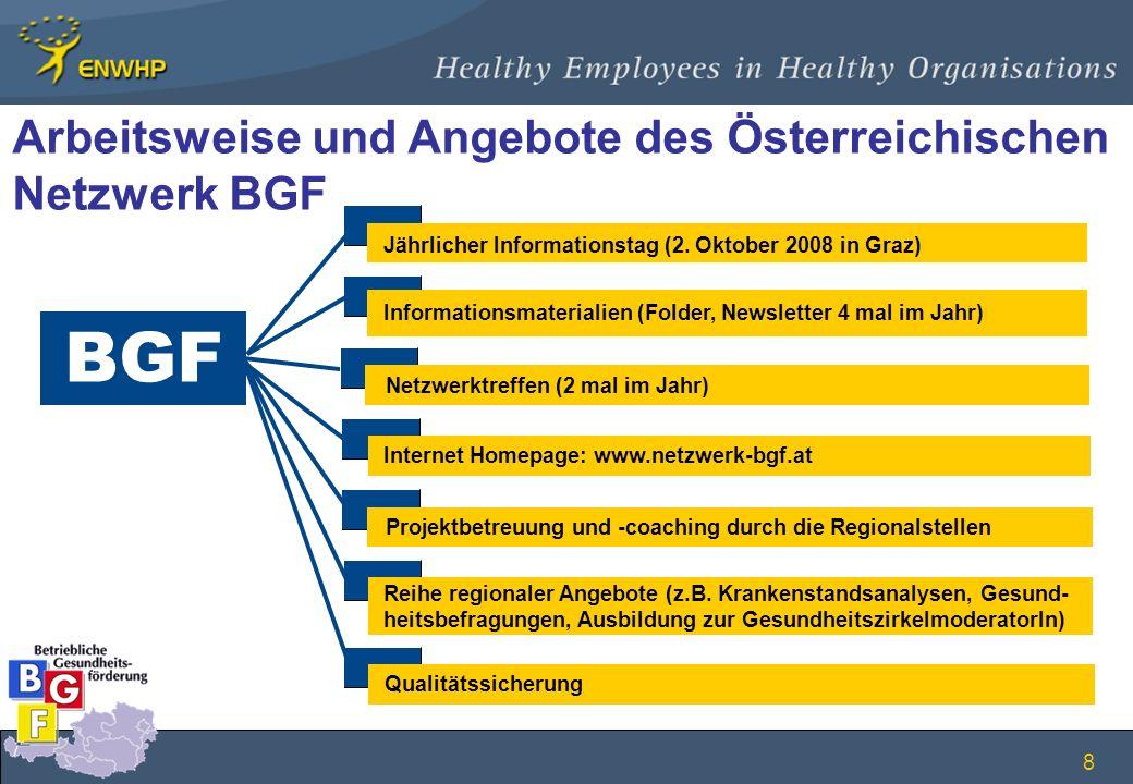 BGF Arbeitsweise und Angebote des Österreichischen Netzwerk BGF