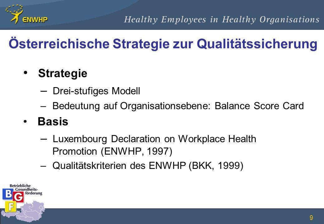 Österreichische Strategie zur Qualitätssicherung