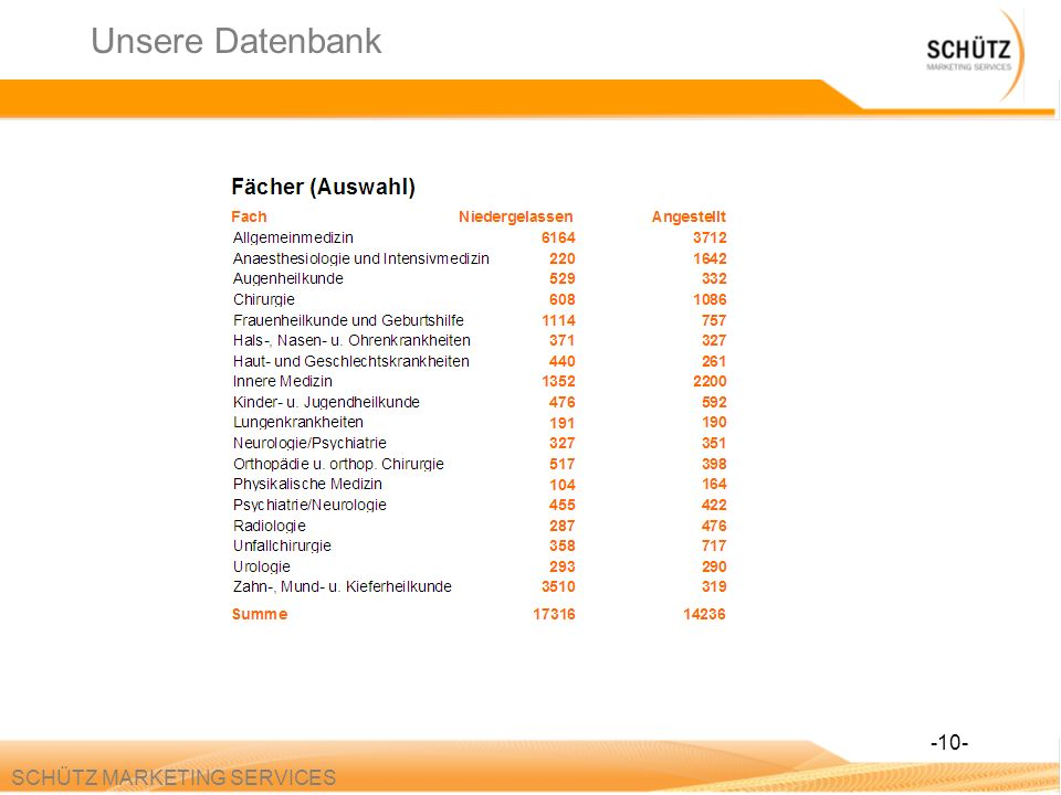 Unsere Datenbank -10- SCHÜTZ MARKETING SERVICES