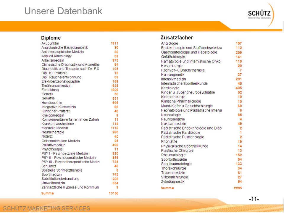Unsere Datenbank -11- SCHÜTZ MARKETING SERVICES