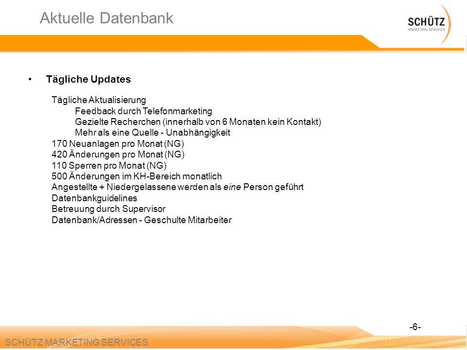 Aktuelle Datenbank Tägliche Updates Tägliche Aktualisierung