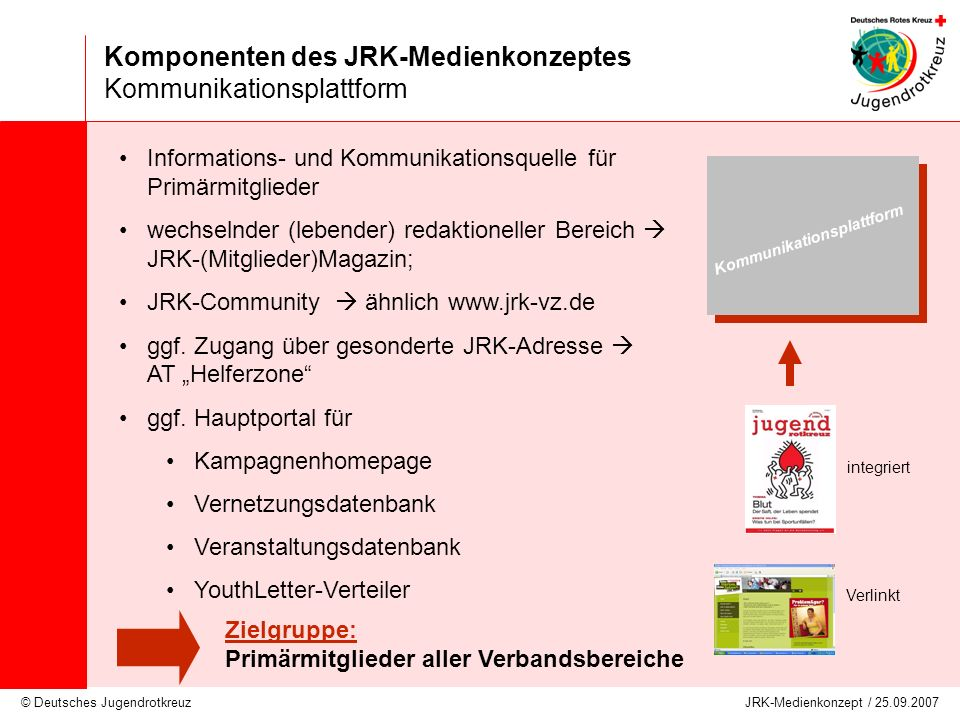 Komponenten des JRK-Medienkonzeptes Kommunikationsplattform