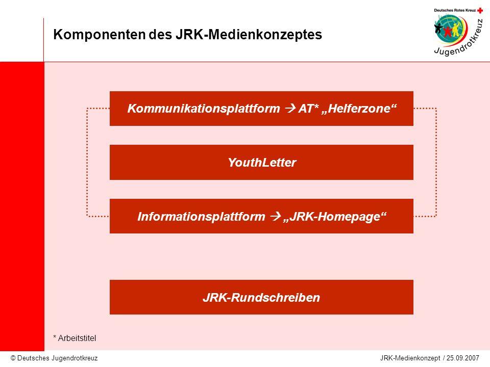 Komponenten des JRK-Medienkonzeptes