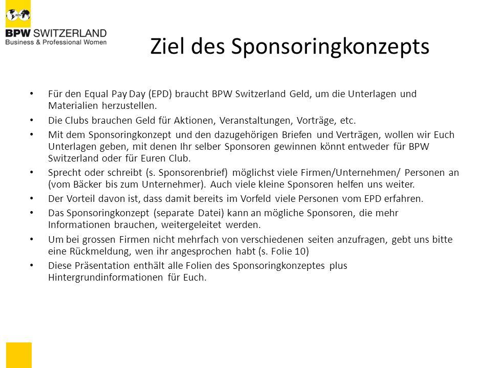 Ziel des Sponsoringkonzepts
