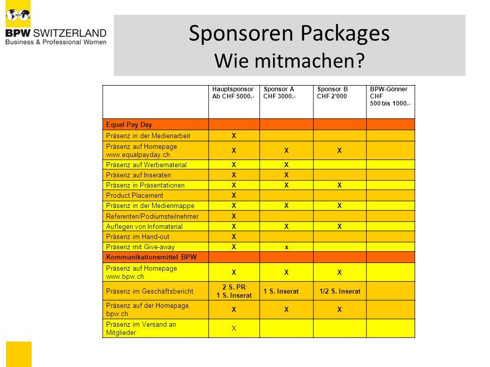 Sponsoren Packages Wie mitmachen