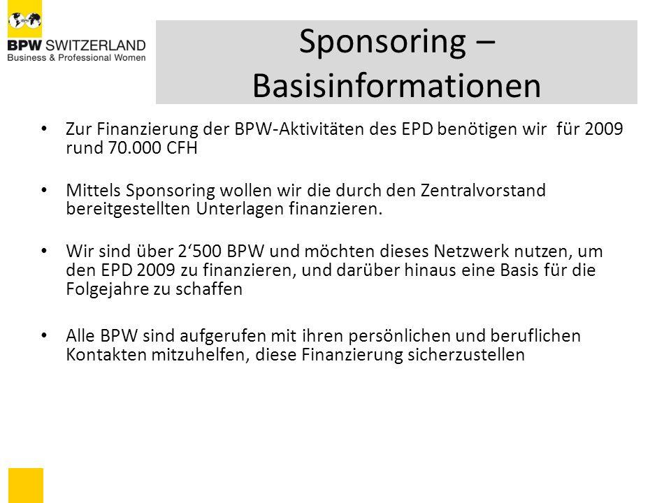 Sponsoring – Basisinformationen