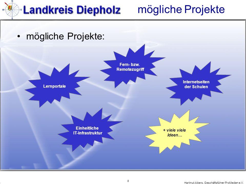 Internetseiten der Schulen Einheitliche IT-Infrastruktur