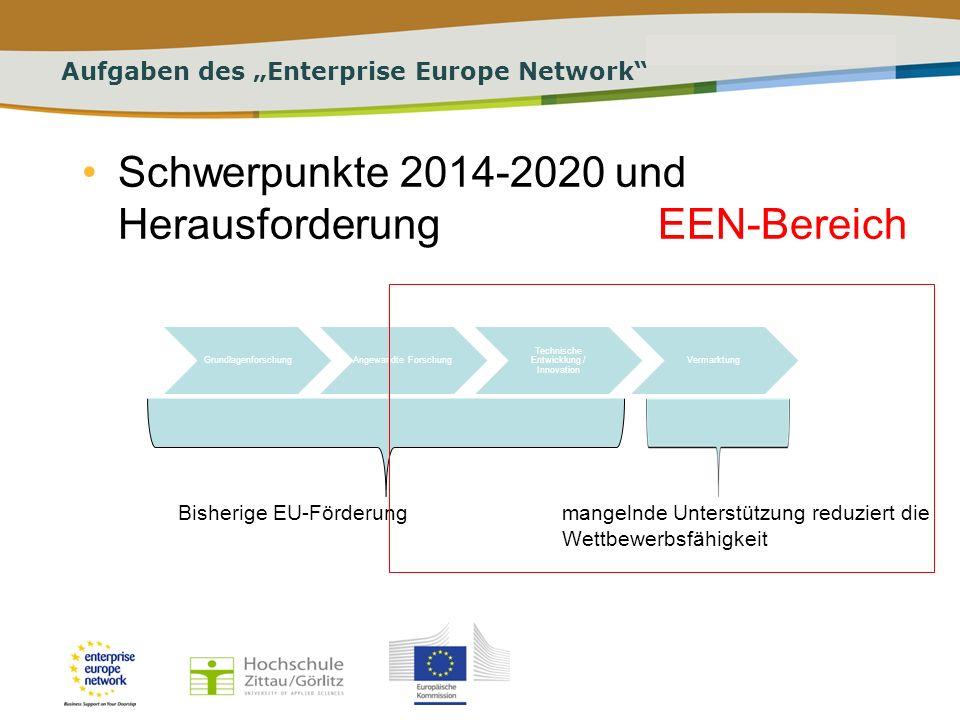 """Aufgaben des """"Enterprise Europe Network"""