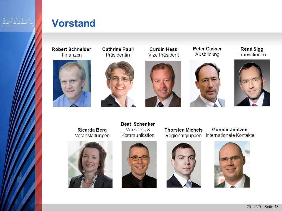 Vorstand Robert Schneider Finanzen Cathrine Pauli Präsidentin