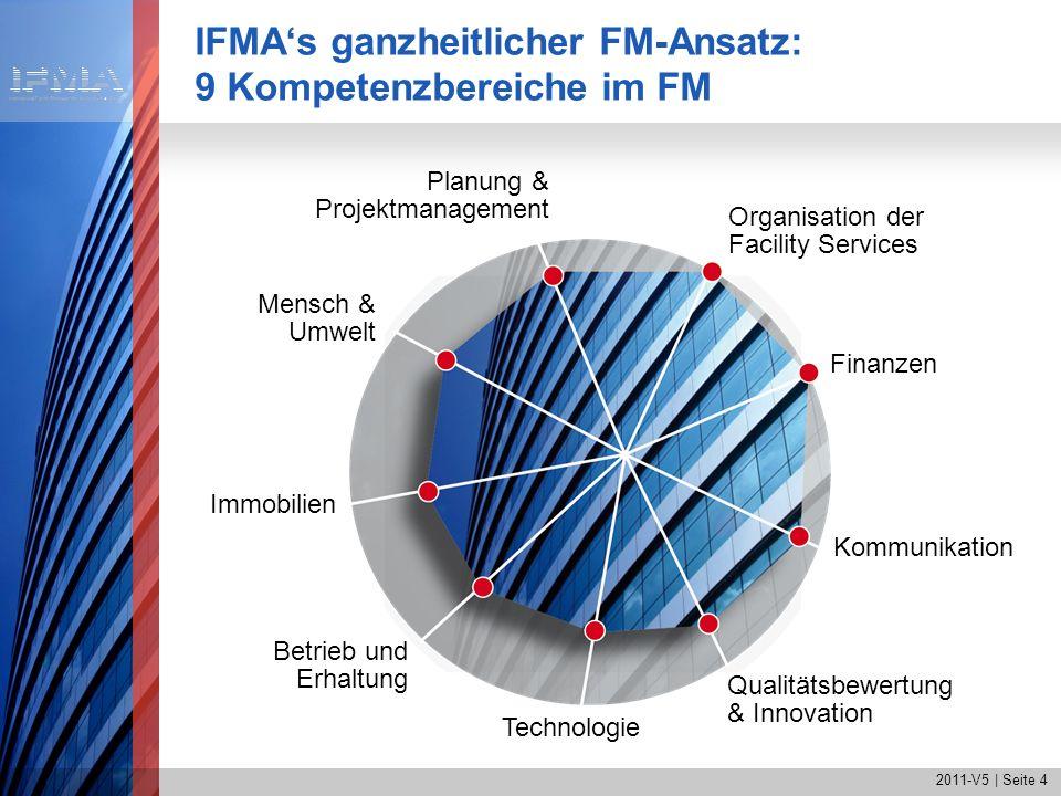 IFMA's ganzheitlicher FM-Ansatz: 9 Kompetenzbereiche im FM