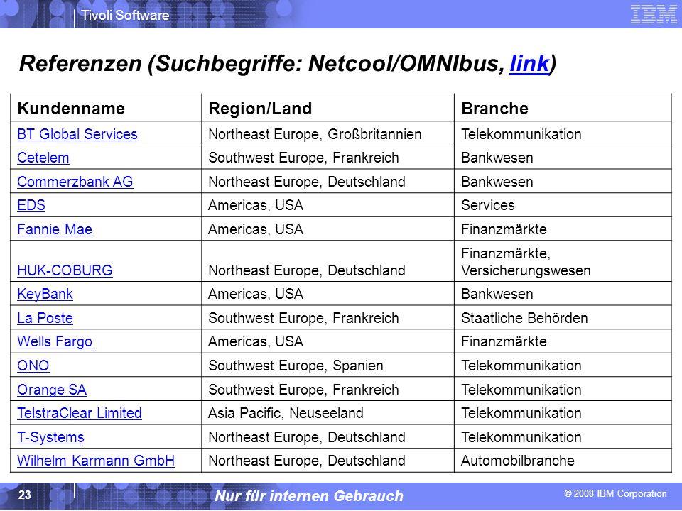 Referenzen (Suchbegriffe: Netcool/OMNIbus, link)