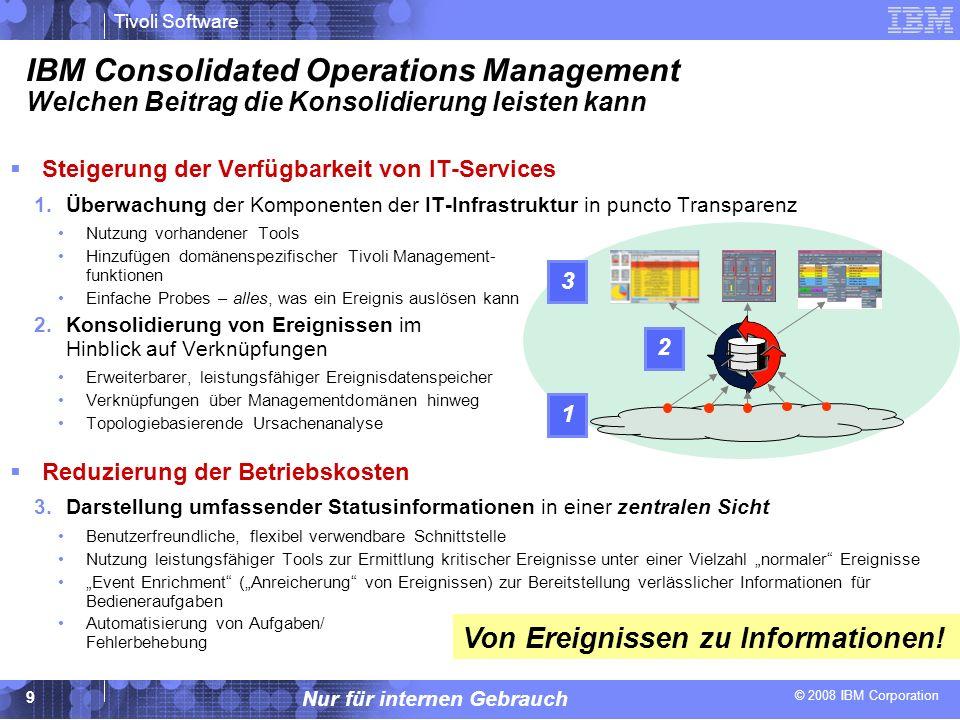 IBM Consolidated Operations Management Welchen Beitrag die Konsolidierung leisten kann